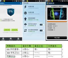 Android手机安全软件横评 到底谁主沉浮
