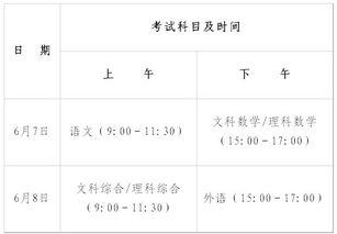 ...013年广东省高考科目考试时间安排