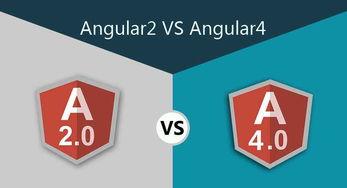 被认为是最好的开源Java框架之一.   Google的Angular团队已于3月23...