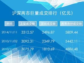 09年,在政府四万亿经济刺激计划下,中国股市连续多月呈上升态势,...