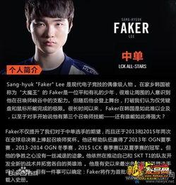 于韩国,是韩国电子竞技俱乐部SKT T1英雄联盟分部的队员之一.   ...
