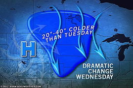 Substantial Snow in the Works from Plains to East
