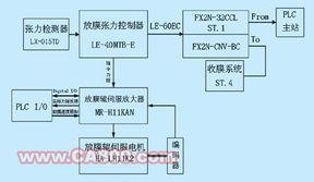 ..._PLCJS※COM-PLC-技.术_网(可※编程控※制器技术门户)-基于...