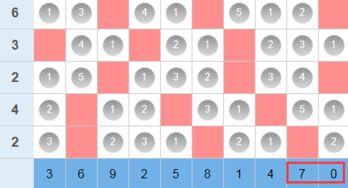 19,趋势王预测体彩排列三第16317期