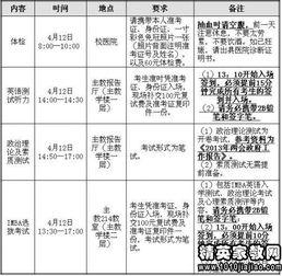 ...013年北京市高考体检时间及结果查询