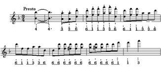 C19 歌颂和平友谊并把欢乐献给全人类的伟大乐章 试谈贝多芬第九交...