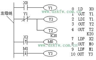 详解三菱PLC的基本指令