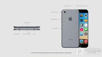苹果7上市时间曝光 最美iPhone 7 概念分享