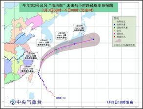 2017年台风最新消息 3号台风南玛都登陆时间地点更新