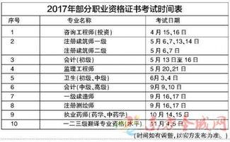 济宁市已取消 211.86.241.171的职业资格不再技能鉴定近日,市人社局...