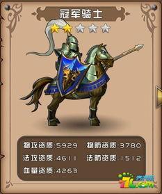 魔法纪元佣兵冠军骑士属性怎样 冠军骑士属性攻略
