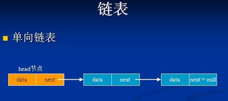 ist实现栈(stack)、队列(queue)、双向队列(double-ended ...