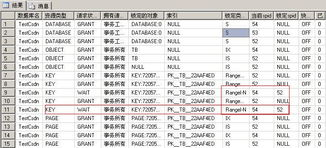 SQL2005中的事务与锁定 五