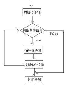 TypeScript基本语法