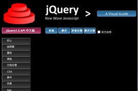 ...ry 1.2 API中文版手册下载