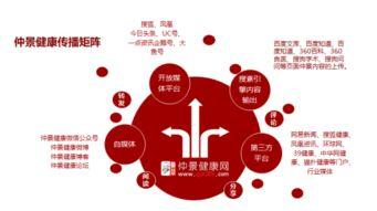 凤凰平台开户注册 仲景健康网10周年暨全新改版,开启仲景品牌传播...