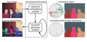 GBMS ) 算法的改进版本的递归分组模型.   GBMS 是一种迭代算法...
