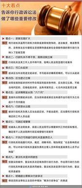 【改名字要多久办好】2017改名字最新规定-...诉讼法做了哪些重要修改.(     ) -外媒 中国修改行政诉讼法 禁止行...