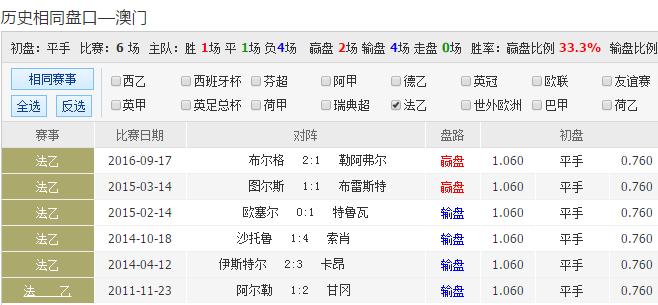 广东11选5任5和值 广东11选5开奖结果 红中 送58
