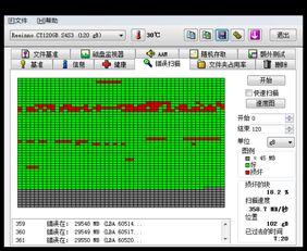 固态硬盘c4重新分配事件计数 警告