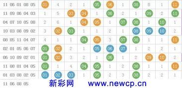 11选5胆拖技巧 差值为胆玩转11选5任选二