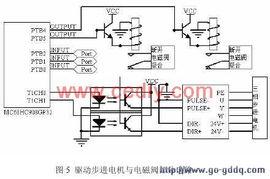 基于MC68HC908GP32的深海热液多点温度 压力采集及控制系统