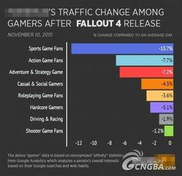 ...后玩家太火爆 成人网站浏览量骤减