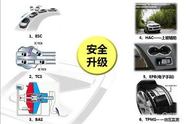 TCS——牵引力控制系统-0511独家首发众泰T600自动档2.0T旗舰上市...