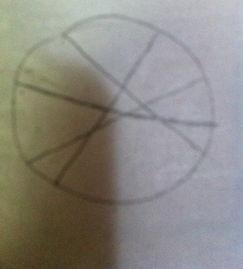 一个圆圈里画四条线怎么分成11个格子