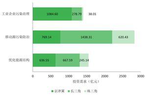dp增速 汽车冷却液不足标志 gdp... GDP指标的缺陷技巧.ppt   展指数...