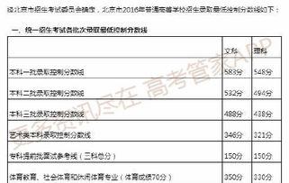 2016北京高考分数线公布 一本文583分 理548分