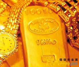 影响黄金价格的因素有哪些?