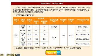 现在办理中国移动的手机卡的流量套餐,最多能包多少流量,多少钱