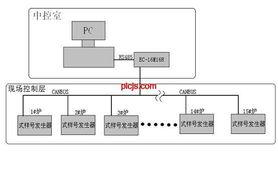 ..._PLCJS_COM-PLC-技.术_网-科威发生器在武钢转炉上的应用
