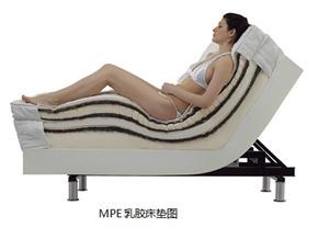 ...探MPE寝具乳胶床垫品牌背后秘密 2