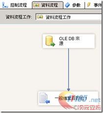 ...何用SSIS将XML字段导出导入CSV格式