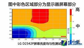纽约分分彩开奖结果-通过上图,我们可以看到LG D2342P屏幕上方中央处亮度是最高的,...