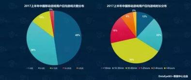 兴动棋牌在哪下载-...e2017中国移动游戏半年报 新游超11000款