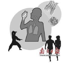 哮喘的治疗与预防(图片来源:南方日报)-哮喘发作知多少 如何用药...