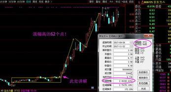 京东方A000725是本人通过选股法选出,当时股价是经过了长期横盘震...