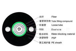 云南GYXTW光缆特价价格 云南GYXTW光缆特价型号规格