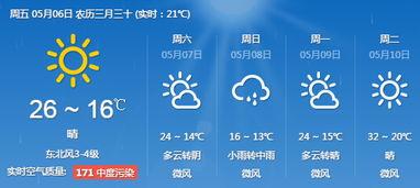 天气预报15天查询?未来15天天气预报查询?