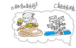 QQ如何避免帐号发生异常跟解决方法