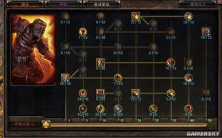 恐怖黎明 物理巫刃技能星座加点与玩法攻略 恐怖黎明物理巫刃怎么加点