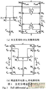 一种用于高速ADC的采样保持电路的设计
