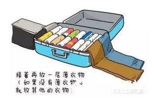 ...技巧,教你如何整理行李箱