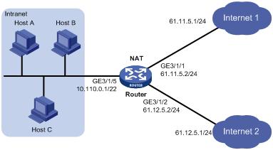 都限制为最多连接数   个   同一   多   出口配置组网图