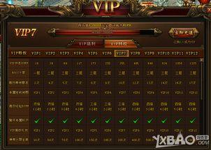 新焚天之怒VIP系统 新焚天之怒VIP系统有哪些奖励