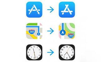...熟悉iOS系统的用户一定不会认错,因为新图标依旧保留了之前的元...