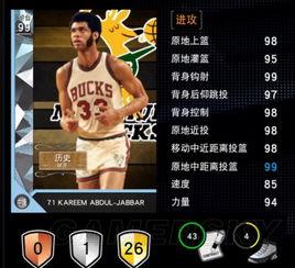 NBA2K16 MT模式推荐球员一览